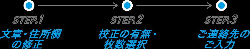 橋本印刷所 挨拶状 会社設立 文例