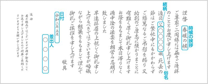 橋本印刷所 挨拶状 忌明挨拶状 文例