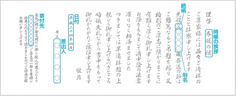 個人様向け忌明挨拶状03