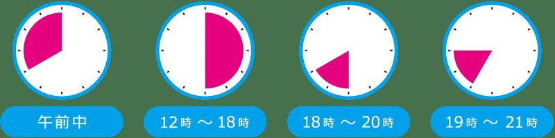 橋本印刷 挨拶文例の杜 配送時間指定・午前中、12時から18時、18時から20時、20時から21時
